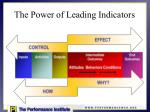 the power of leading indicators