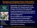 managing and engaging project stakeholders the cost of stakeholder management engagement2