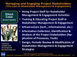managing and engaging project stakeholders the cost of stakeholder management engagement3