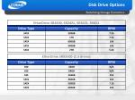 disk drive options