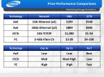 price performance comparisons
