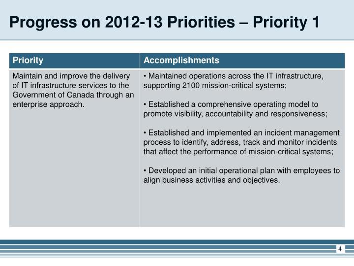 Progress on 2012-13 Priorities – Priority 1
