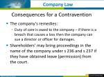 consequences for a contravention1
