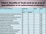 table 2 benefits of youth work as an area of specialisation or an autonomous profession
