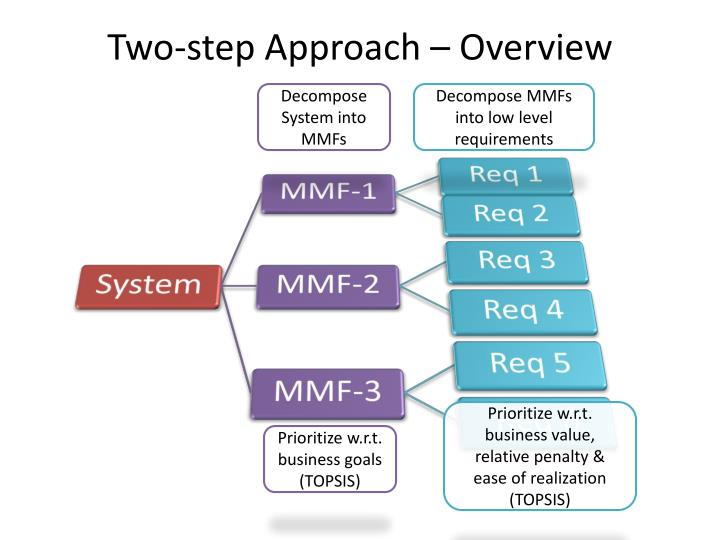 Two-step Approach – Overview