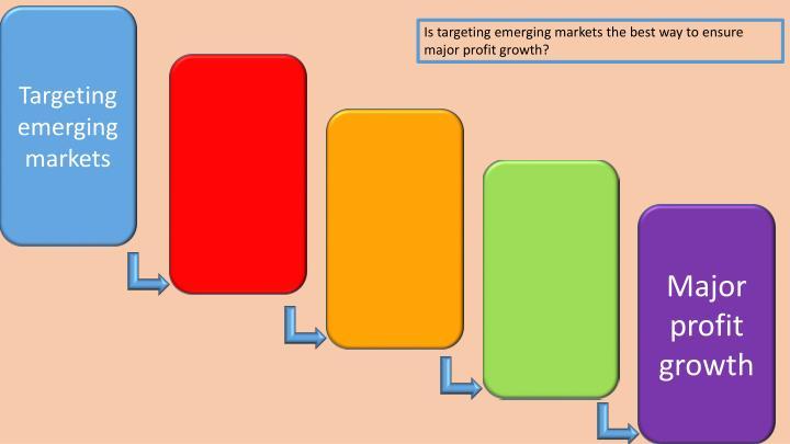 Targeting emerging markets