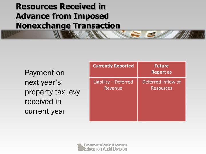 Resources Received in Advance from Imposed Nonexchange Transaction
