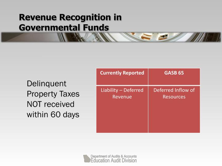 Revenue Recognition in Governmental Funds