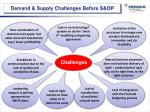 demand supply challenges before s op