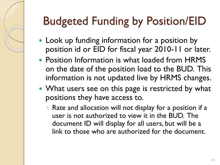 Budgeted Funding by Position/EID
