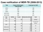 case notification of mdr tb 2008 2013