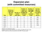 expansion plan with committed resources