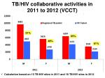 tb hiv collaborative activities in 2011 to 2012 vcct