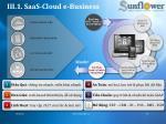 iii 1 saas cloud e business1
