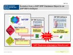 evolution from a sap erp database object to an sap bw infoobject