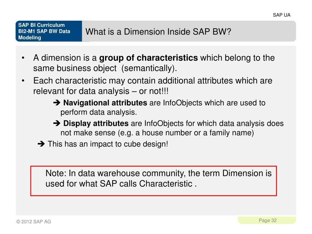 PPT - SAP BW Data Modeling PowerPoint Presentation - ID:1660932