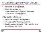network management vision evolution