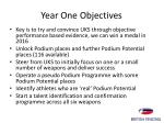 year one objectives