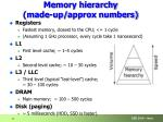 memory hierarchy made up approx numbers