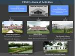 vssu s arena of activities