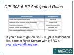 cip 003 6 r2 anticipated dates