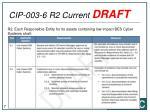 cip 003 6 r2 current draft