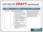 cip 003 r2 draft continued