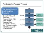 the exception request process
