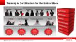 training certification for the entire stack