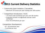 2011 current delivery statistics