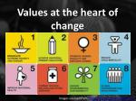 values at the heart of change
