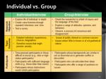 individual vs group