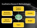 qualitative research methodologies