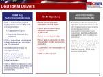 dod idam drivers