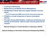 icam is part of the foundation for major initiatives