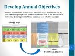 develop annual objectives