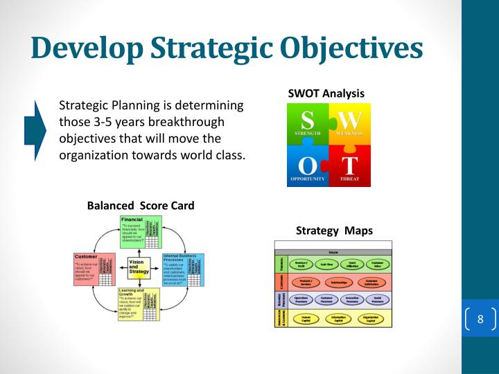 strategic plan part iii balanced scorecard Strategic plan - part iii: balanced scorecard [name of the institute] [name of the instructor] table of contents introduction3 strategic objectives in balanced scorecard.