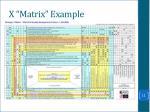 x matrix example