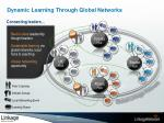dynamic learning through global networks