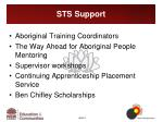 sts support
