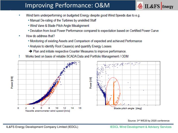 Improving Performance: O&M