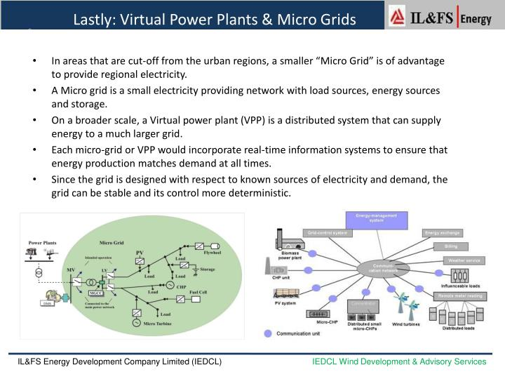 Lastly: Virtual Power Plants & Micro Grids