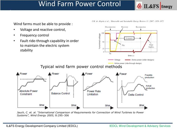 Wind Farm Power Control