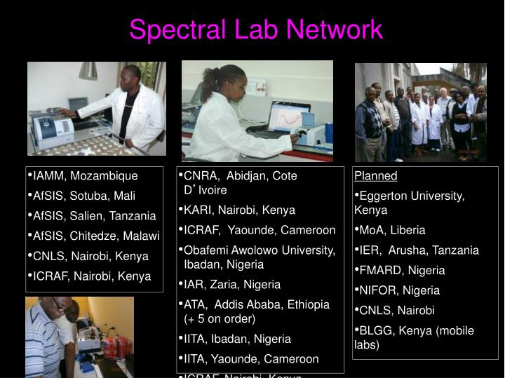 Spectral Lab Network