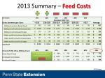 2013 summary feed costs