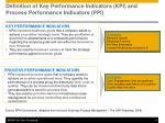 definition of key performance indicators kpi and process performance indicators ppi