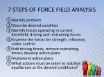 7 steps of force field analysis