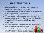 five steps to sfp