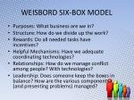 weisbord six box model