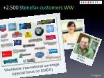 2 500 stonefax customers ww